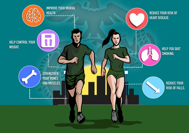Benefits of Sports in Human Growth and Development